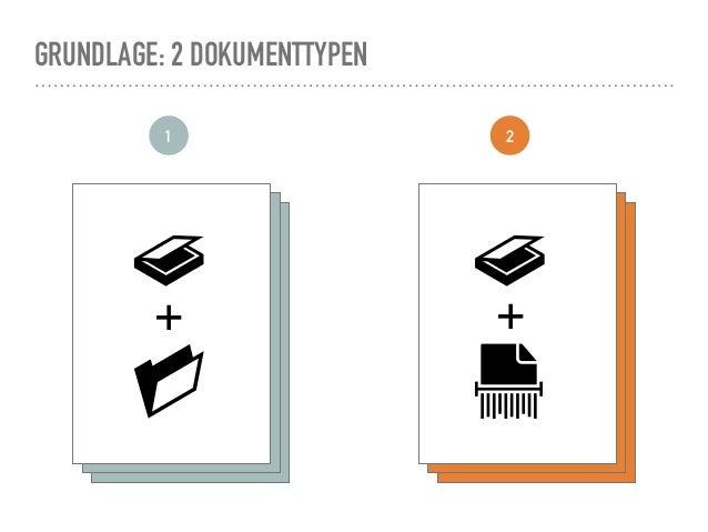 papierloses b ro so funktionierts wirklich. Black Bedroom Furniture Sets. Home Design Ideas