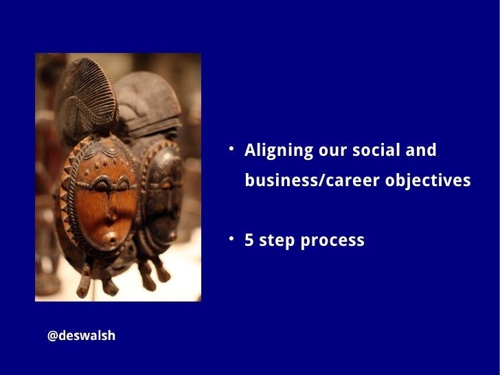 5 Steps to Alignment• Think of your business/career as a whole• Get top level buy-in for the process• List agreed business...