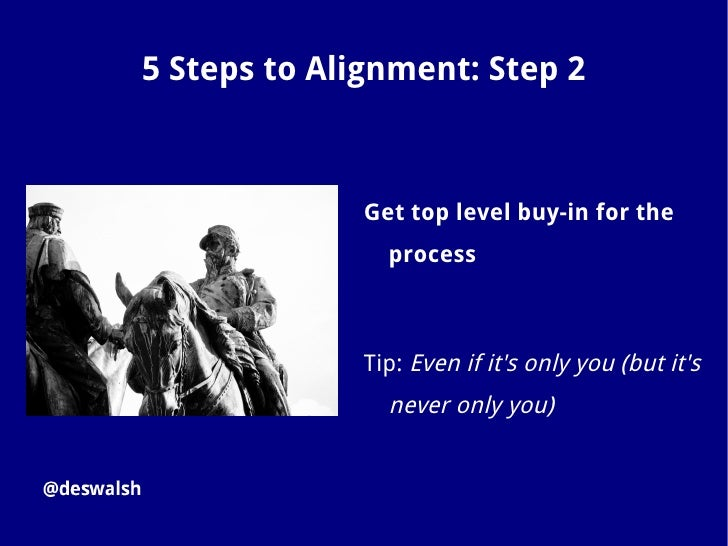 5 Steps to Alignment: Step 3              List agreed business/career                objectives              Tip: do big p...