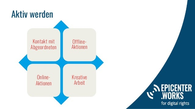 Kontakt mit Abgeordneten Offline- Aktionen Online- Aktionen Kreative Arbeit Aktiv werden