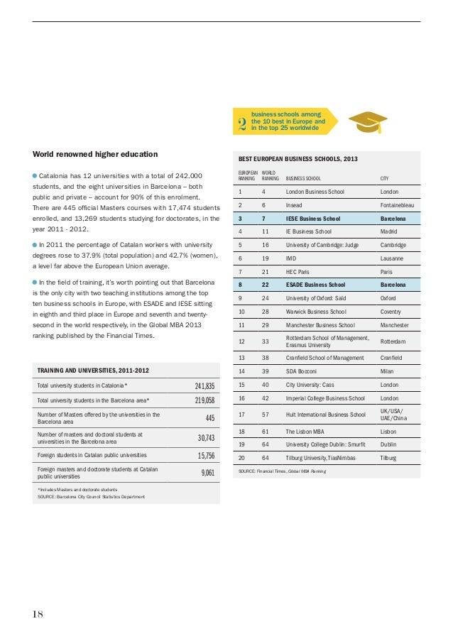 Barcelona Data Sheet 2013