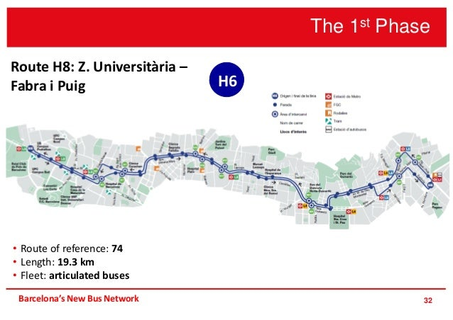 Barcelonas new bus network