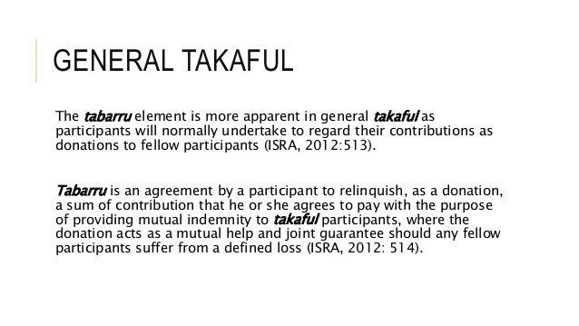 Takaful Islamic Insurance