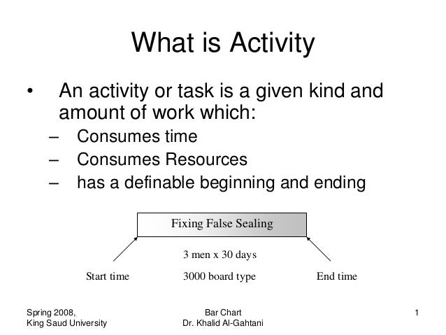 What is Activity•        An activity or task is a given kind and         amount of work which:     –      Consumes time   ...