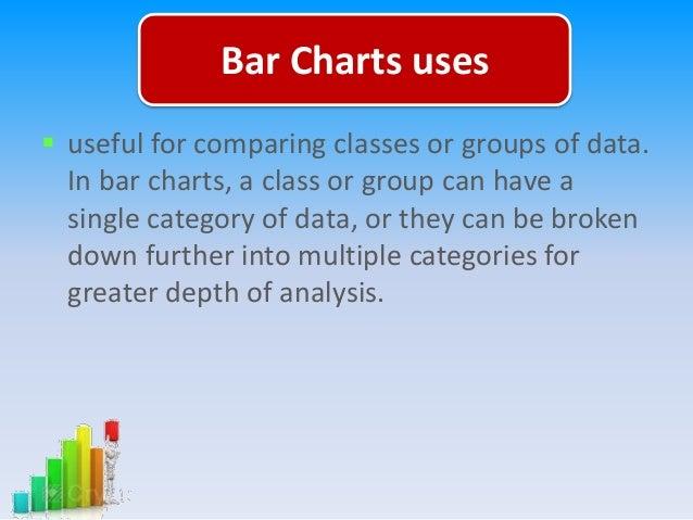 advantages of bar charts