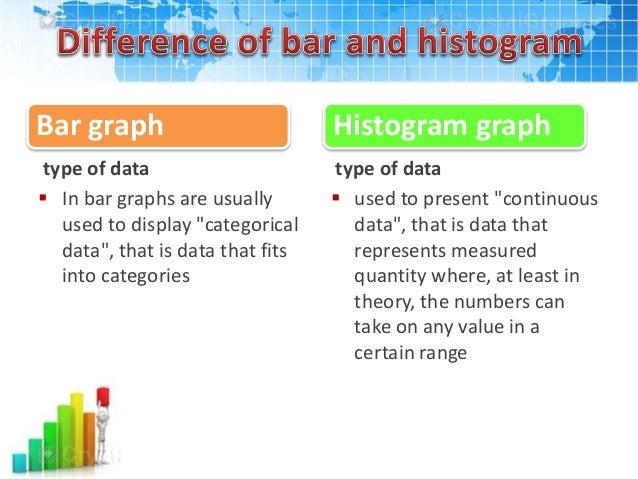 advantages and disadvantages of bar charts