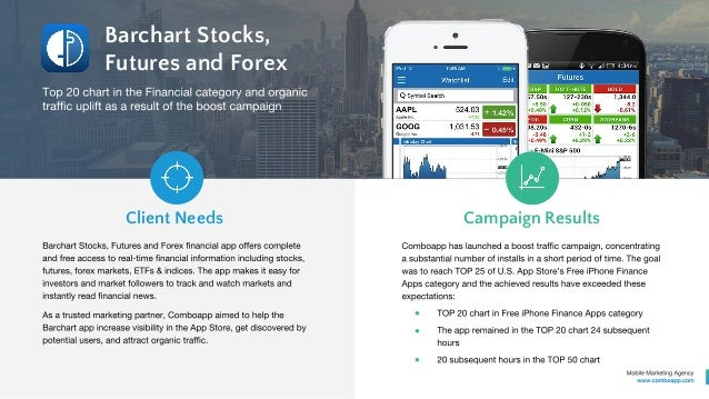 ● ● ● Client Needs Campaign Results Barchart Stocks, Futures and Forex