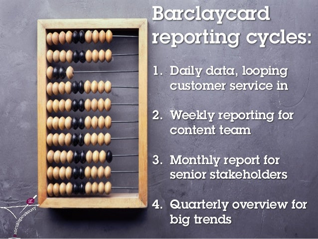 10Social media content strategy 2014 – Lucy Wren Barclaycard reporting cycles: 1. Daily data, looping customer service in ...