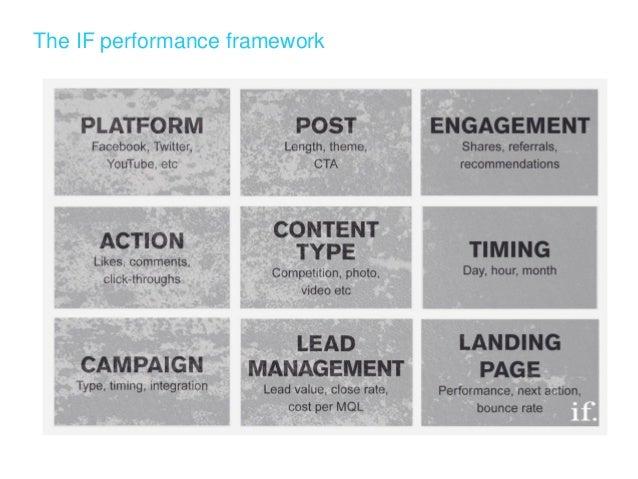 The IF performance framework