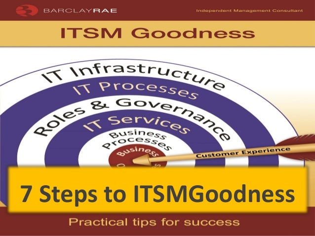 7 Steps to ITSMGoodness