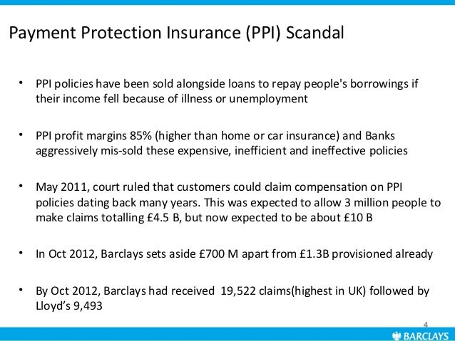 Car Insurance For Barclays Customers
