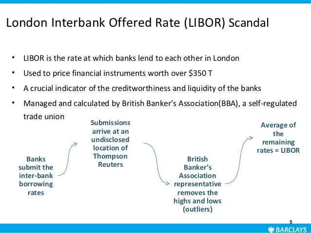 "barclays scandal libor The libor rate scandal described by andrew smith in an article featured in cnn money, ""the libor rate -- currently used to calculate trillions of dollars in consumer and business loans around the world -- has been in the spotlight since revelations that barclays manipulated libor to benefit trades and its own bottom line."