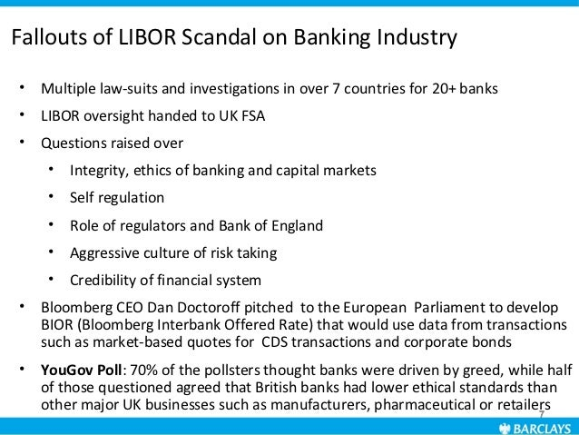 Barclays Quotes: Barclays And PPI + LIBOR Scandals