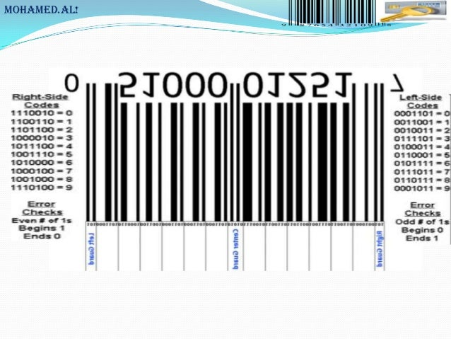 barcode scanners and smart cards Smart card readers are used as a communications medium between the smart  card and a host, such as a computer, pos terminal or a mobile telephone.