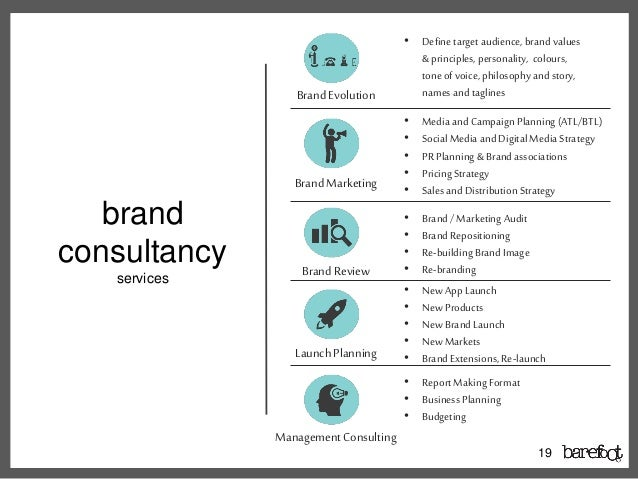 Barefoot brand consultancy portfolio presentation for Brand consultant