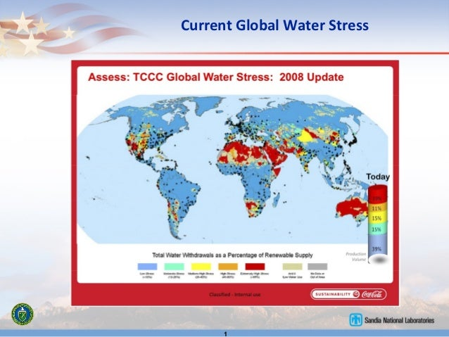 Current Global Water Stress      1