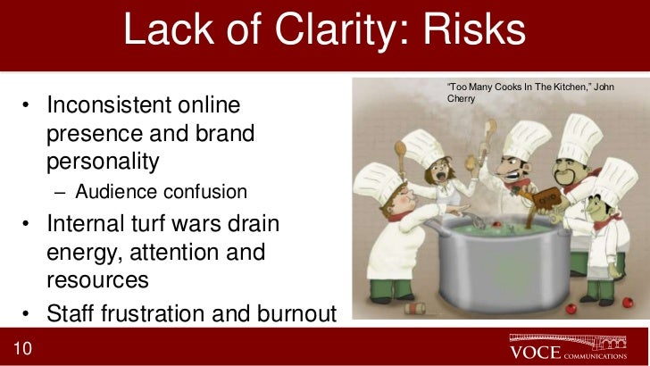 """Lack of Clarity: Risks                                  """"Too Many Cooks In The Kitchen,"""" John• Inconsistent online        ..."""