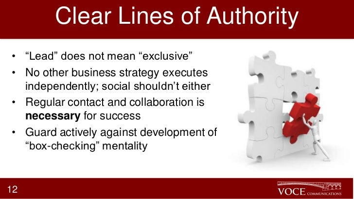 """Clear Lines of Authority• """"Lead"""" does not mean """"exclusive""""• No other business strategy executes  independently; social sho..."""