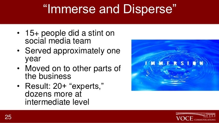 """""""Immerse and Disperse""""     • 15+ people did a stint on       social media team     • Served approximately one       year  ..."""