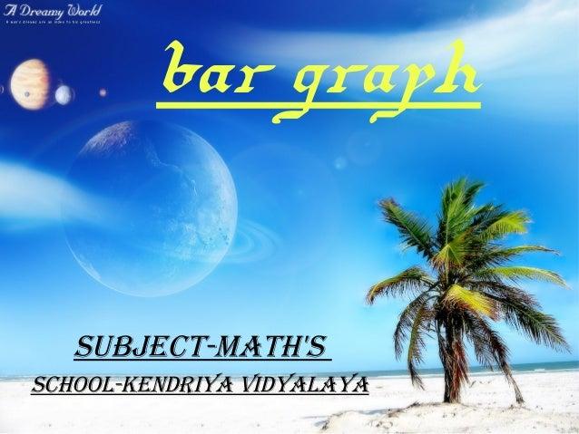 bar graph Subject-Math'S School-Kendriya Vidyalaya