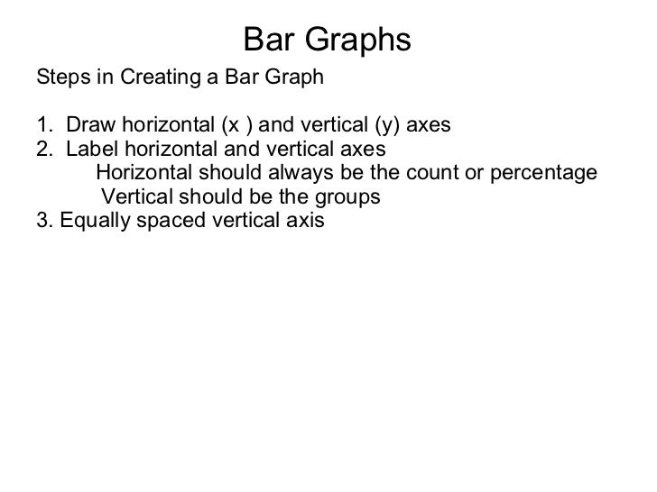 Bar Graphs Steps in Creating a Bar Graph 1.  Draw horizontal (x ) and vertical (y) axes 2.  Label horizontal and vertical ...