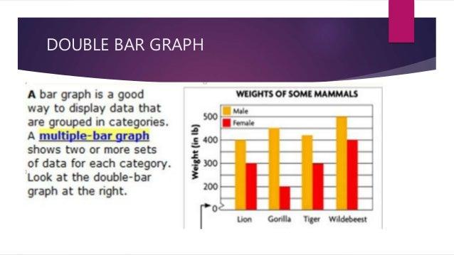 Bar graphs presentation_2
