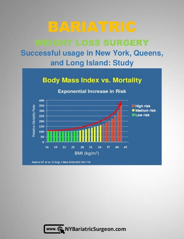 NYBariatricSurgeon.com BARIATRIC WEIGHT LOSS SURGERY Successful usage in New York, Queens, and Long Island: Study