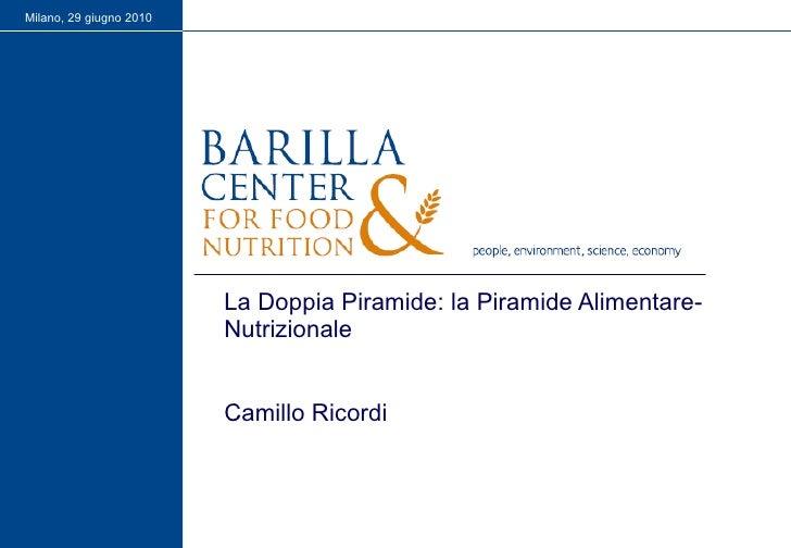 La Doppia Piramide: la Piramide Alimentare-Nutrizionale Camillo Ricordi Milano, 29 giugno 2010