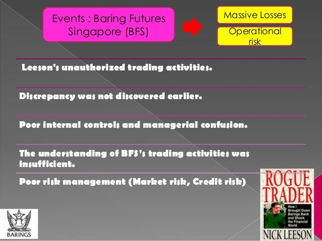 the collapse of barings events and Written report case: the collapse of barings derivatives & risk control the collapse of barings: the events and the aftermath group write-up written report case: the collapse of barings.