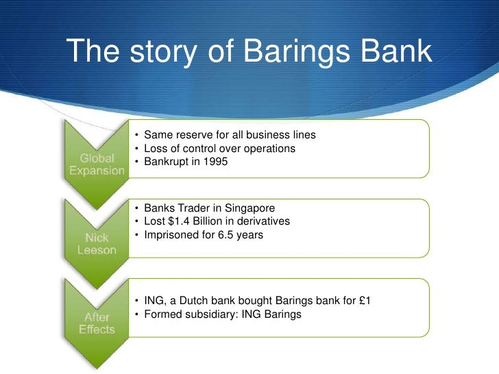 the collapse of barings bank Nick leeson was very successful in speculative trades, making huge profits but sadly was the cause to blame for the falling of baring banks in 1995.
