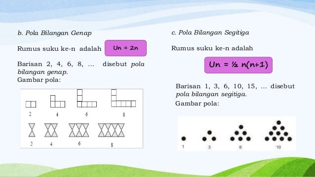 b. Pola Bilangan Genap Rumus suku ke-n adalah Barisan 2, 4, 6, 8, … disebut pola bilangan genap. Gambar pola: Un = 2n c. P...