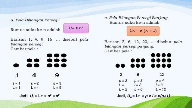 d. Pola Billangan Persegi Rumus suku ke-n adalah Barisan 1, 4, 9, 16, … disebut pola bilangan persegi. Gambar pola : e. Po...