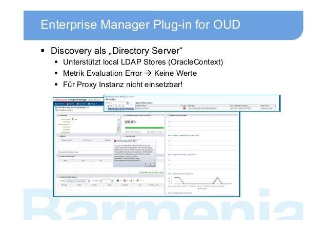 Doag 2014 Enterprise User Security Von Der Business Rolle Bis In Di