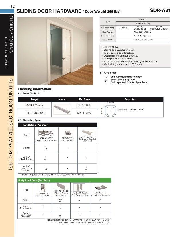 Barndoorhardware com Distributor of Sugatsune Sliding Door Hardware
