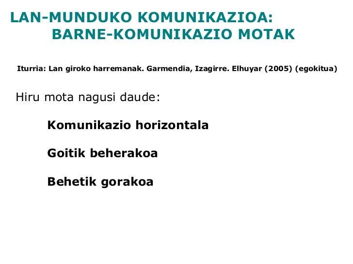 Hiru mota nagusi daude: Komunikazio horizontala Goitik beherakoa Behetik gorakoa LAN-MUNDUKO KOMUNIKAZIOA: BARNE-KOMUNIKAZ...