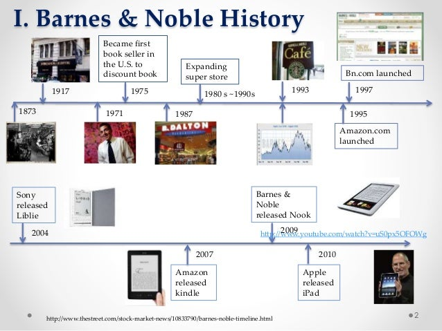 barnes and noble vs amazon harvard case study Barnes & noble: managing the e-book revolution case solution, the case describes the competition in the market for e-books and barnes & noble strategy in this industry.