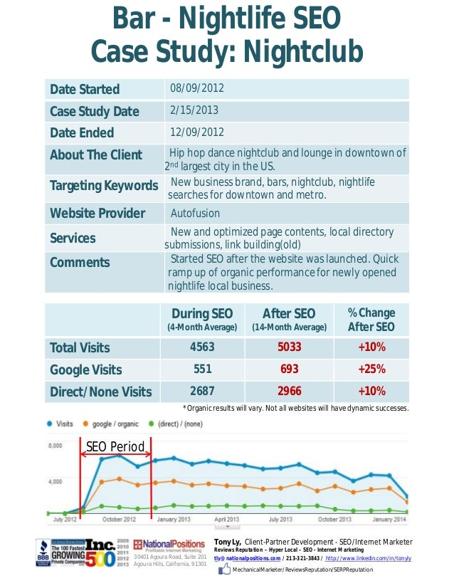 Bar - Nightlife SEO Case Study: Nightclub Date Started  08/09/2012  Case Study Date  2/15/2013  Date Ended  12/09/2012  Hi...