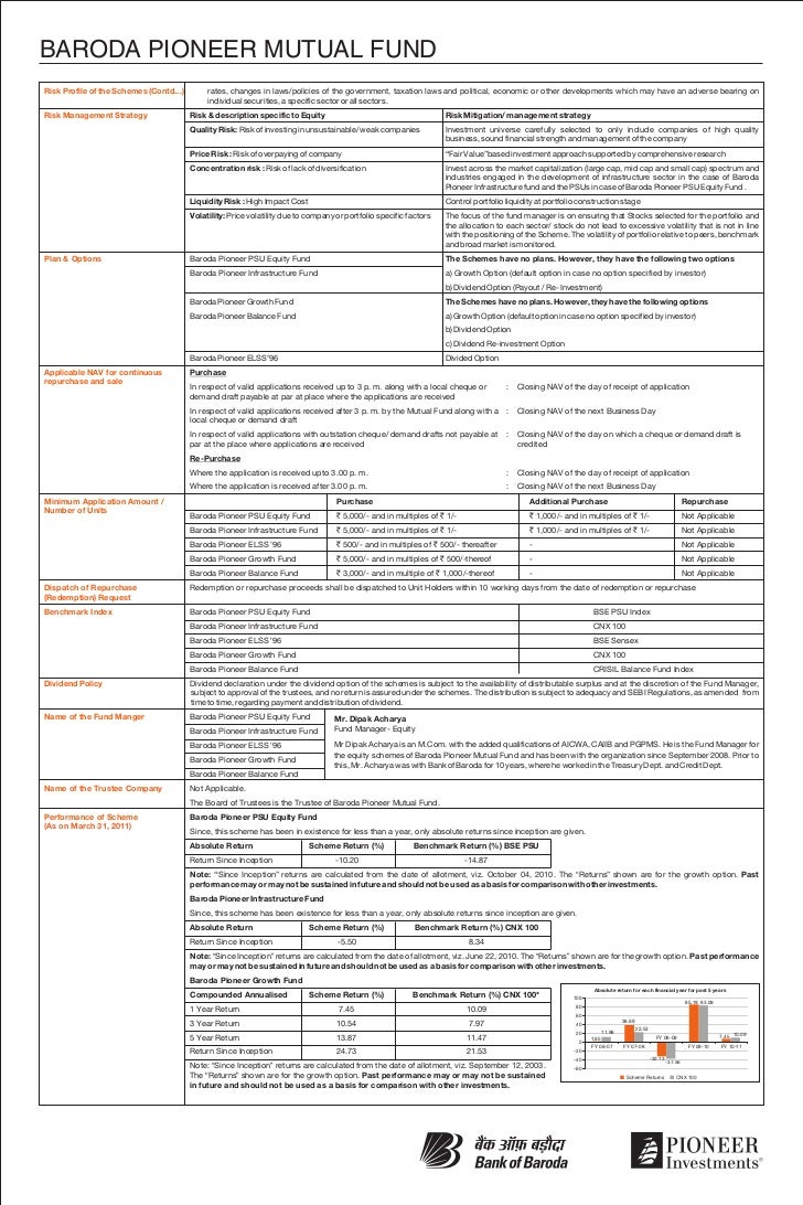 baroda pioneer mutual fund common application form equity fund k exchange 2