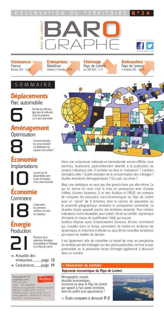 Déplacements Parc automobile S O M M A I R E >> Actualité des entreprises page 12 >> Conjoncture page 14 Économie Implanta...