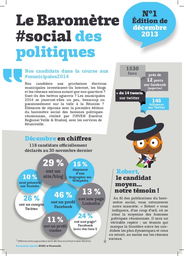 Le Baromètre #social des politiques Nos candidats dans la course aux #municipales2014 Nos candidats aux prochaines électio...