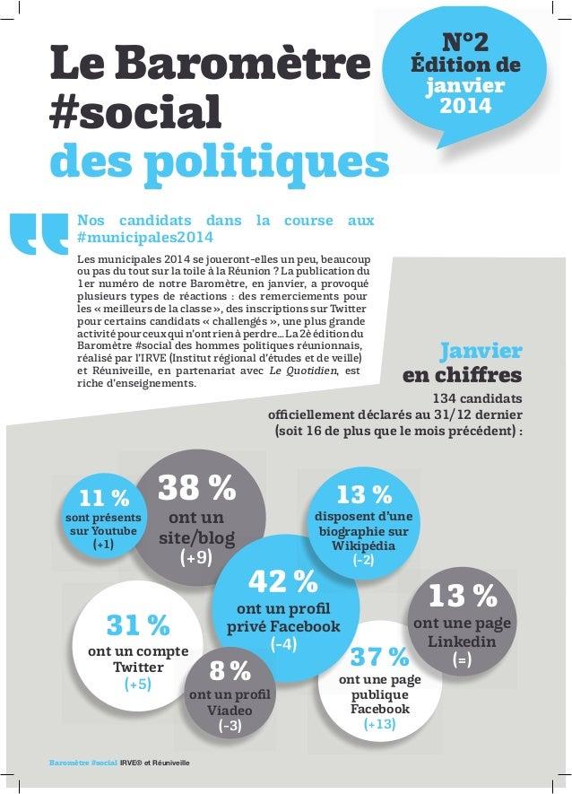 N°2  Le Baromètre #social des politiques Nos candidats dans #municipales2014  la  course  Édition de janvier 2014  aux  Le...