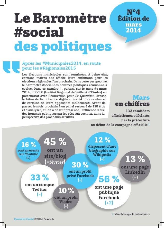 N°4 Édition de mars 2014 Mars en chiffres 133 candidats officiellement déclarés par la préfecture au début de la campagne offic...