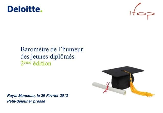Baromètre de l'humeur       des jeunes diplômés       2ème éditionRoyal Monceau, le 25 Février 2013Petit-déjeuner presse