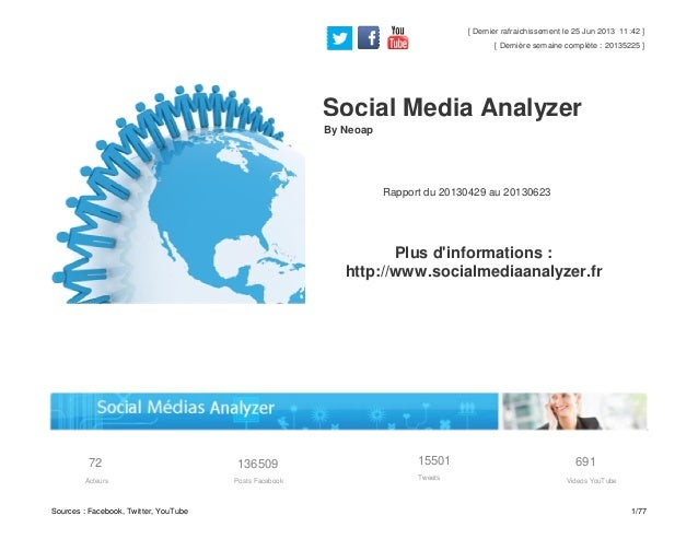 Posts Facebook Videos YouTubeActeursSocial Media AnalyzerBy NeoapPlus dinformations :http://www.socialmediaanalyzer.fr72 1...