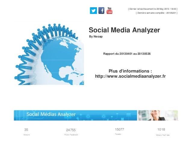 Posts Facebook Videos YouTubeActeursSocial Media AnalyzerBy NeoapRapport du 20130401 au 20130526Plus dinformations :http:/...