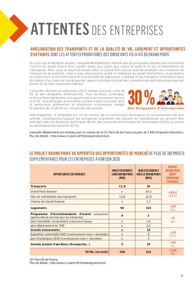 3 Au cours des 4 dernières années, l'enquête Médiamétrie a montré que les principales attentes des entreprises vis-à-vis d...