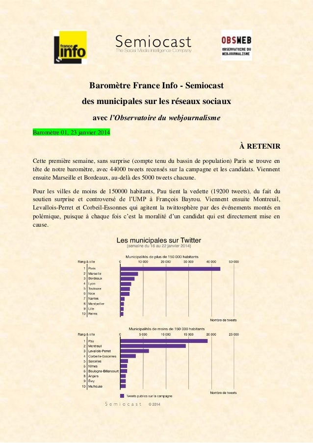 Baromètre France Info - Semiocast des municipales sur les réseaux sociaux avec l'Observatoire du webjournalisme Baromètre ...