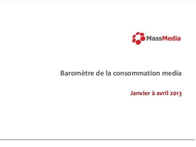 Baromètre de la consommation mediaJanvier à avril 2013