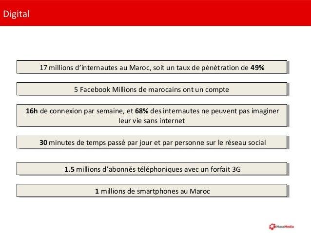 Digital17 millions d'internautes au Maroc, soit un taux de pénétration de 49%17 millions d'internautes au Maroc, soit un t...