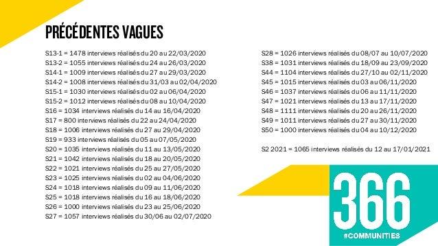 4 S13-1 = 1478 interviews réalisés du 20 au 22/03/2020 S13-2 = 1055 interviews réalisés du 24 au 26/03/2020 S14-1 = 1009 i...